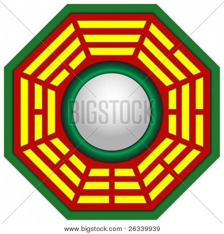 Bagua Feng Shui mirror - deflects negative energy