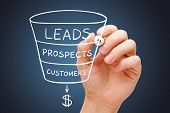 Hand Sketching Sales Or Revenue Funnel Marketing Concept With White Marker On Transparent Wipe Board poster