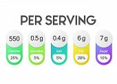 Nutrition Facts Per Serving Vector Label . Calories And Nutrients Food Information poster