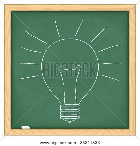 Hand drawn bulb on green blackboard