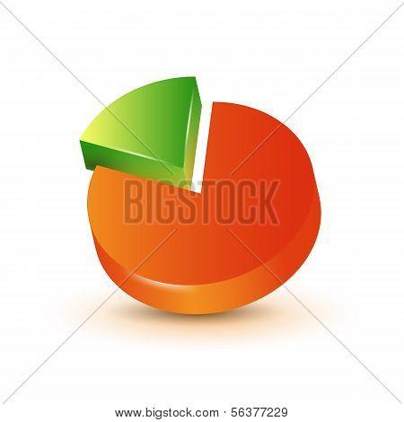 gráfico circular 3D