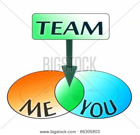 Me And You Make A Team