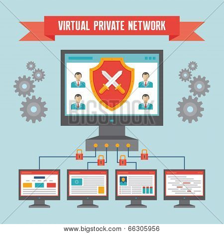 VPN (Virtual Private Network) - Illustration Concept in Flat Design Style