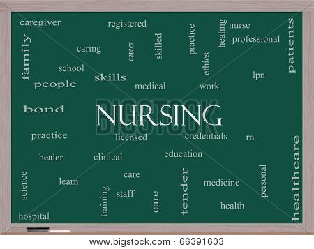Nursing Word Cloud Concept On A Blackboard