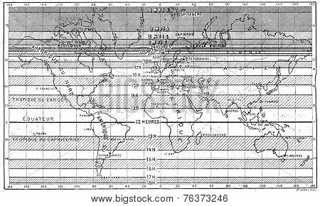 Map Of The Longest Days Of Summer For Different Latitudes, Vintage Engraving.