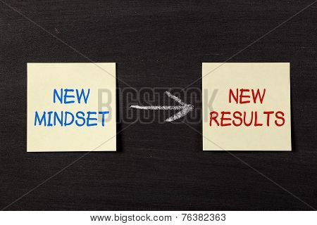 New Mindset And New Results