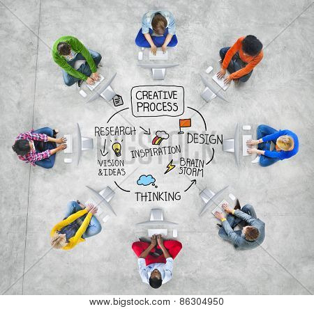 Creative Process Ideas Brainstorming Communication Concept