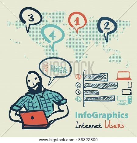 Infographics Set In The Style Of A Sketch Of The Global Internet