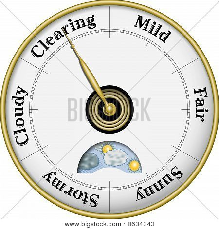 Weather and business barometer
