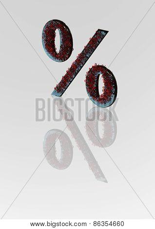 The Big Sign Of Percent.