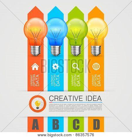 Idea of the bulbs in chart