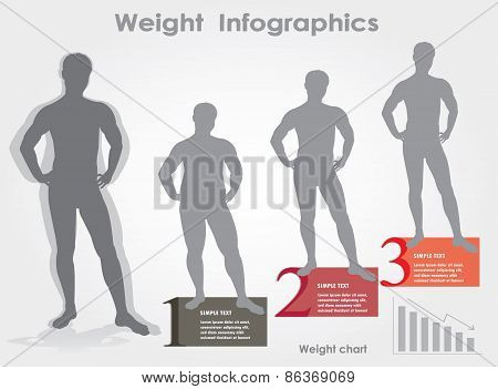 Male Weight- Stages Of Weight Loss, Infographics, Silhouette, Ve