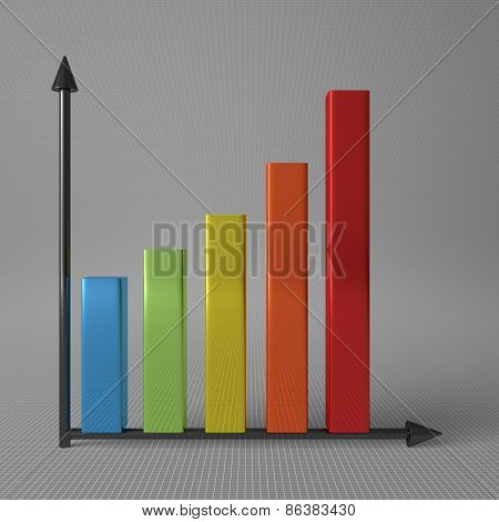 Bar Chart With Axis