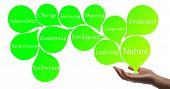 picture of healing hands  - Healing hand with light green healing energy - JPG