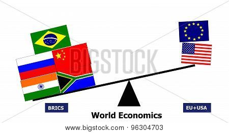 Brics Country Cooperation Vs Eu Usa