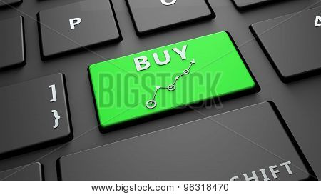 buy chart trade computer button