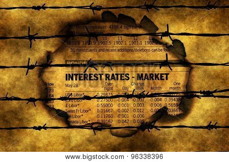 Interest Rates - Market Against Barbwire