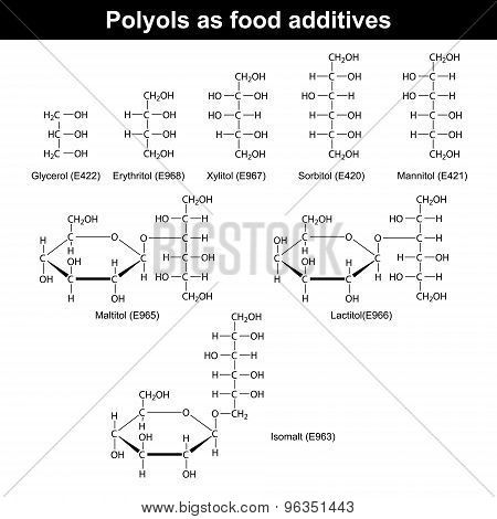 Polyols As Food Additives