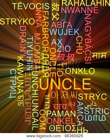 Background concept wordcloud multilanguage international many language illustration of uncle glowing light