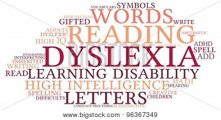 Dyslexia Word Cloud