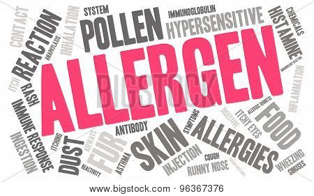 Allergen Word Cloud