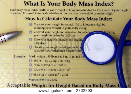 What Is Your Bmi