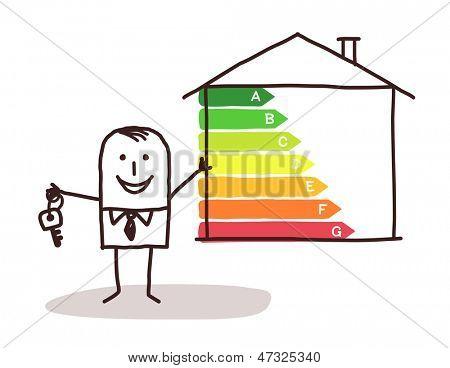casa de empresario y de baja potencia