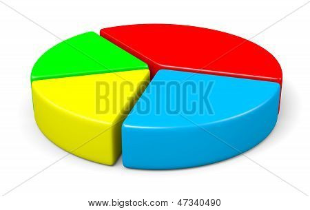 Colorful 3D Pie Diagram Illustration