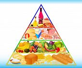 pic of food pyramid  - illustration of healthy food pyramid from bread to sweets - JPG