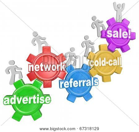 Steps selling growing a business gears Network, Advertise, Referrals, Cold Call and Sale