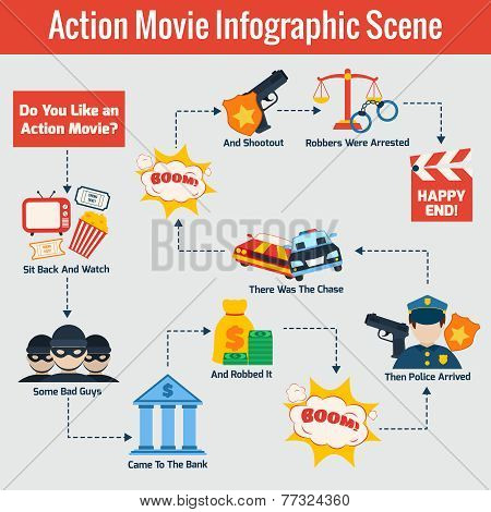 Action movie infographics