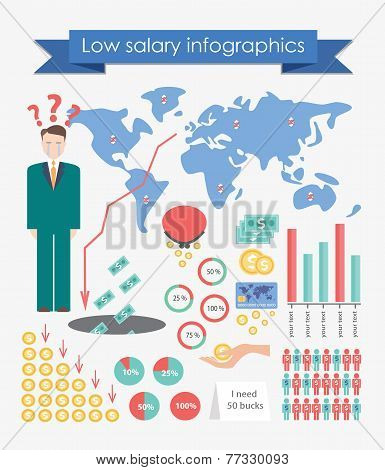 Low Salary Infographics