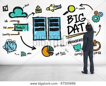 Businessman Big Data Corporate Ideas Writing Concept