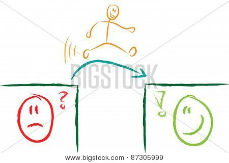 Stickfigure Jumps Over A Chasm