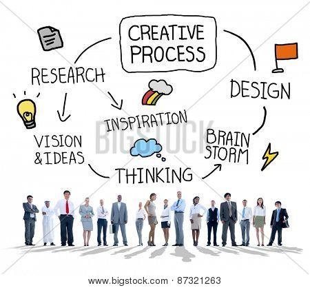 Creative Process Ideas Brainstorming Concept