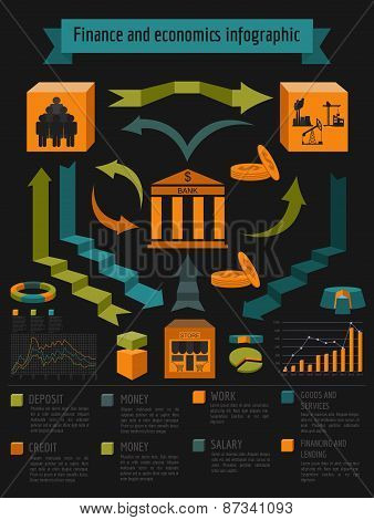 Economics and finance infographic. Investment projects. Banks.