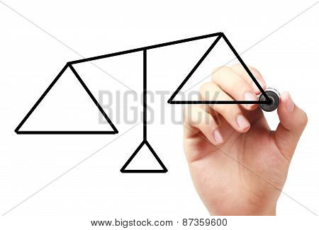 Drawing Scale On White Board