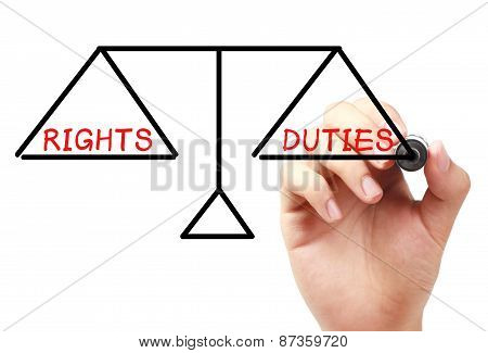 Rights And Duties Balance