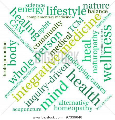 Integrative Medicine Word Cloud