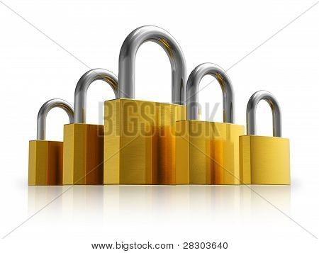 Security concept: set of metal padlocks