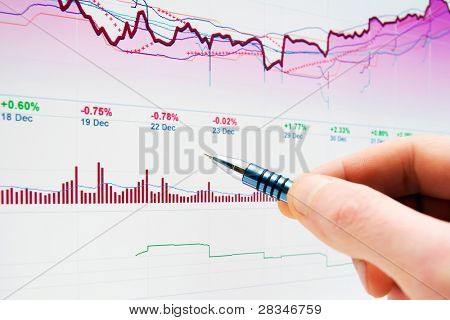 Stock index monitoring