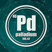Palladium Chemical Element. Sign With Atomic Number And Atomic Weight. Chemical Element Of Periodic  poster