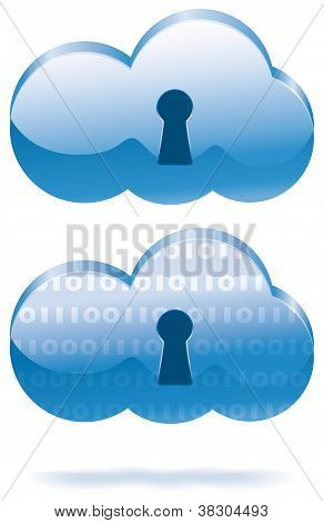 Internet Cloud Security