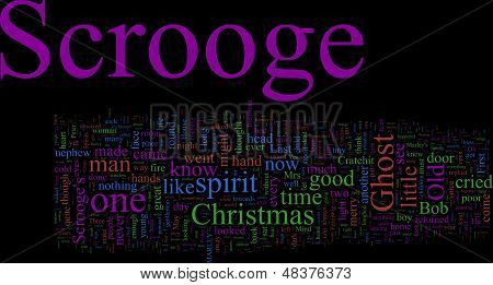 A word cloud based on Dickens' Christmas Carol