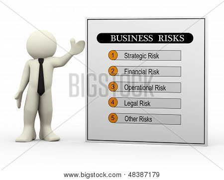 3D Businessman And Business Risks
