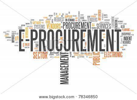 Word Cloud E-procurement