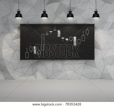 Candlestick Graph On Deck
