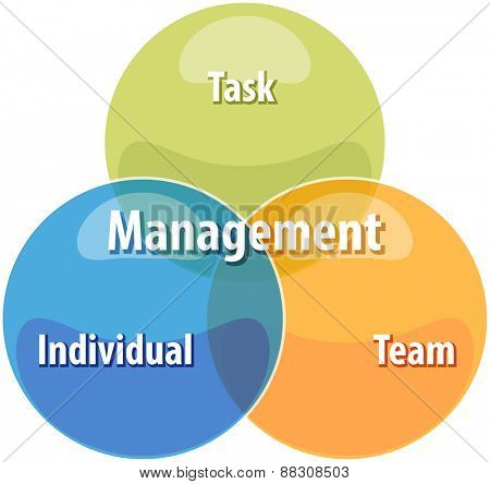 business strategy concept infographic diagram illustration of action leadership management