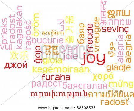 Background concept wordcloud multilanguage international many language illustration of joy