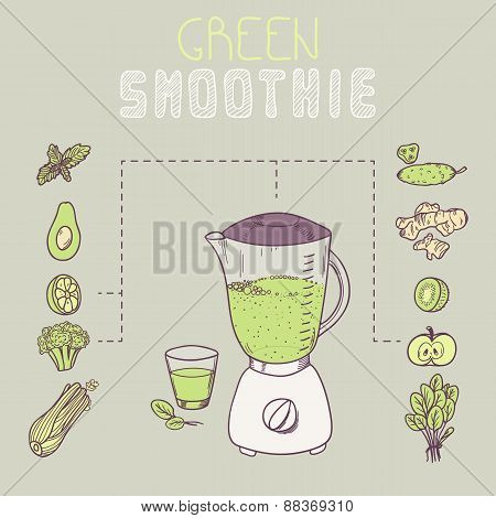 Green Smoothie Template Receipt In Vector